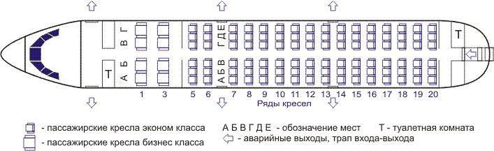 Схема расположения кресел як 42